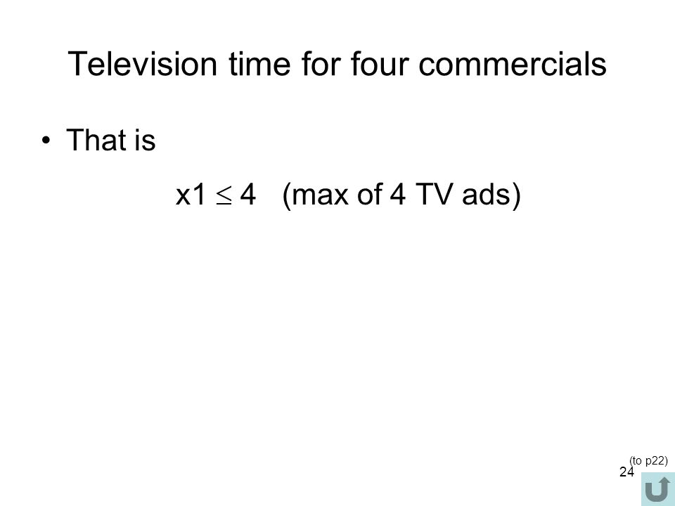 Television time for four commercials