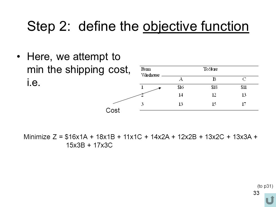 Step 2: define the objective function
