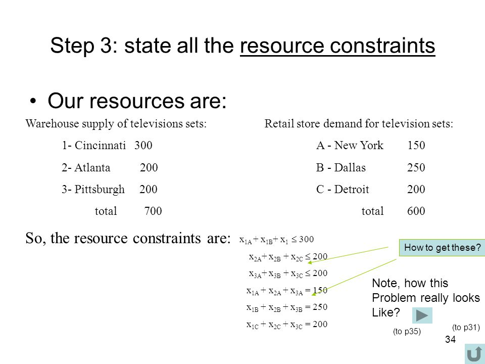 Step 3: state all the resource constraints