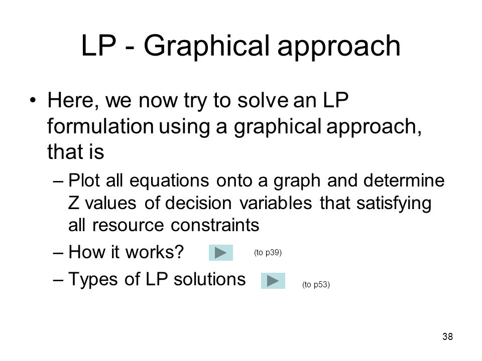 LP - Graphical approach