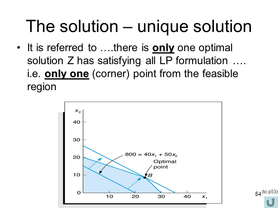 The solution – unique solution