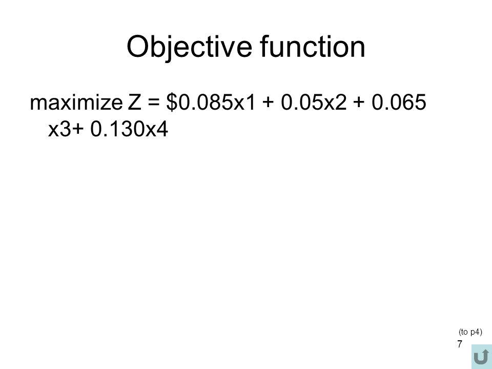 Objective function maximize Z = $0.085x1 + 0.05x2 + 0.065 x3+ 0.130x4