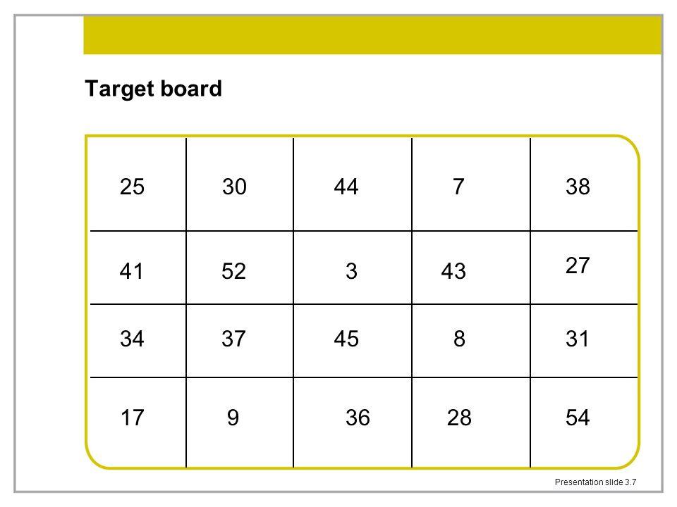 Target board 25 30 44 7 38 27 41 52 3 43 34 37 45 8 31 17 9 36 28 54 Presentation slide 3.7