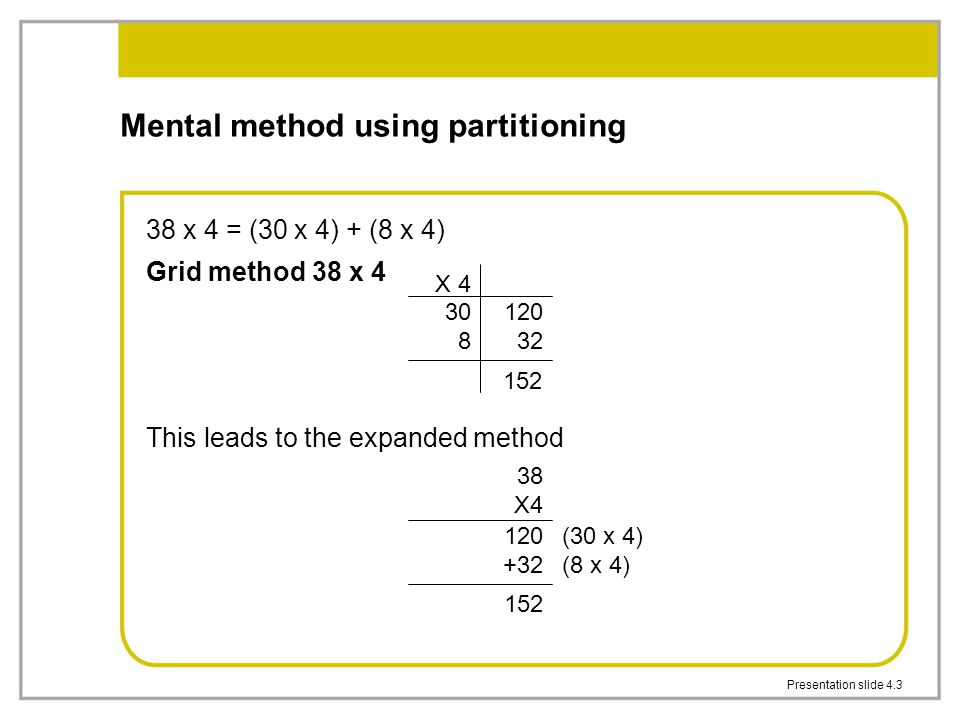 Mental method using partitioning
