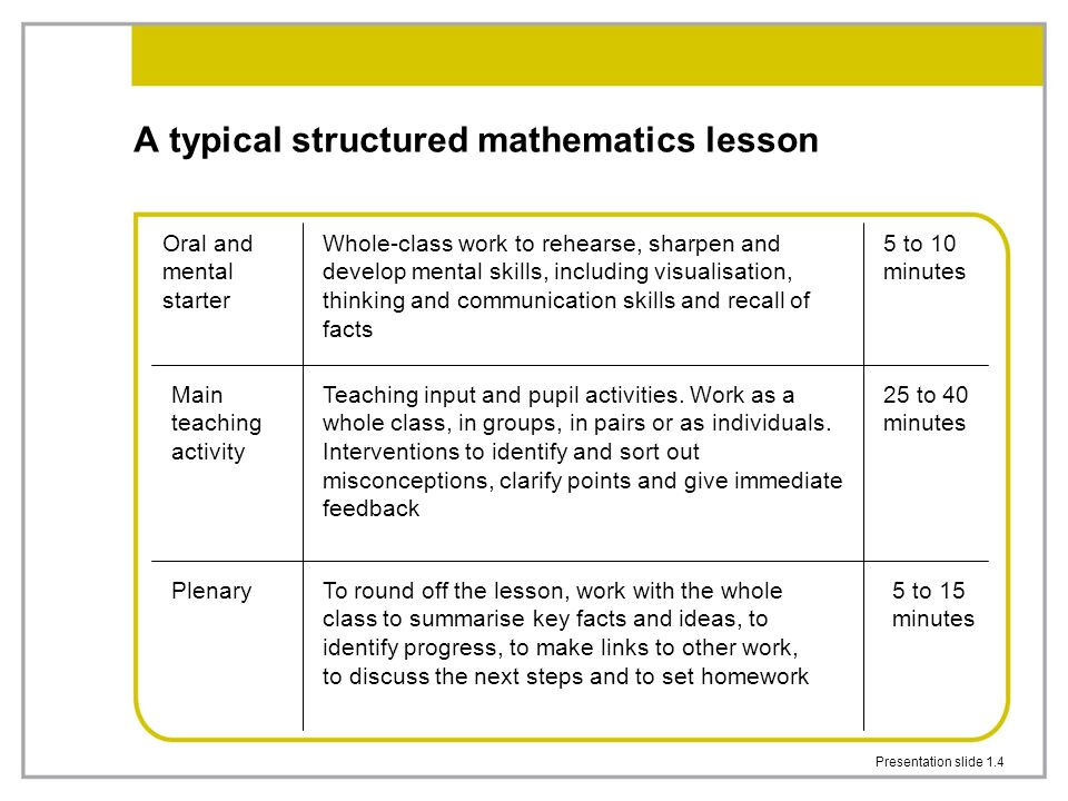 A typical structured mathematics lesson