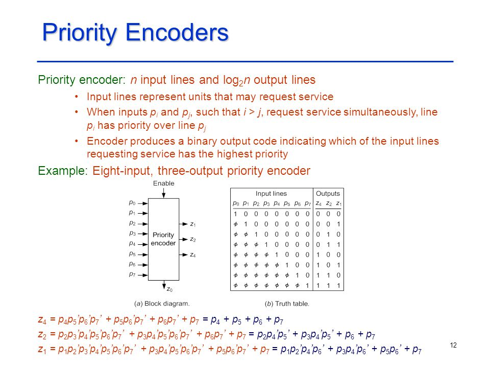 Priority Encoders Priority encoder: n input lines and log2n output lines. Input lines represent units that may request service.