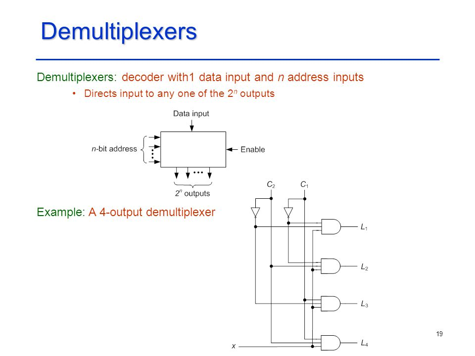 Demultiplexers Demultiplexers: decoder with1 data input and n address inputs. Directs input to any one of the 2n outputs.