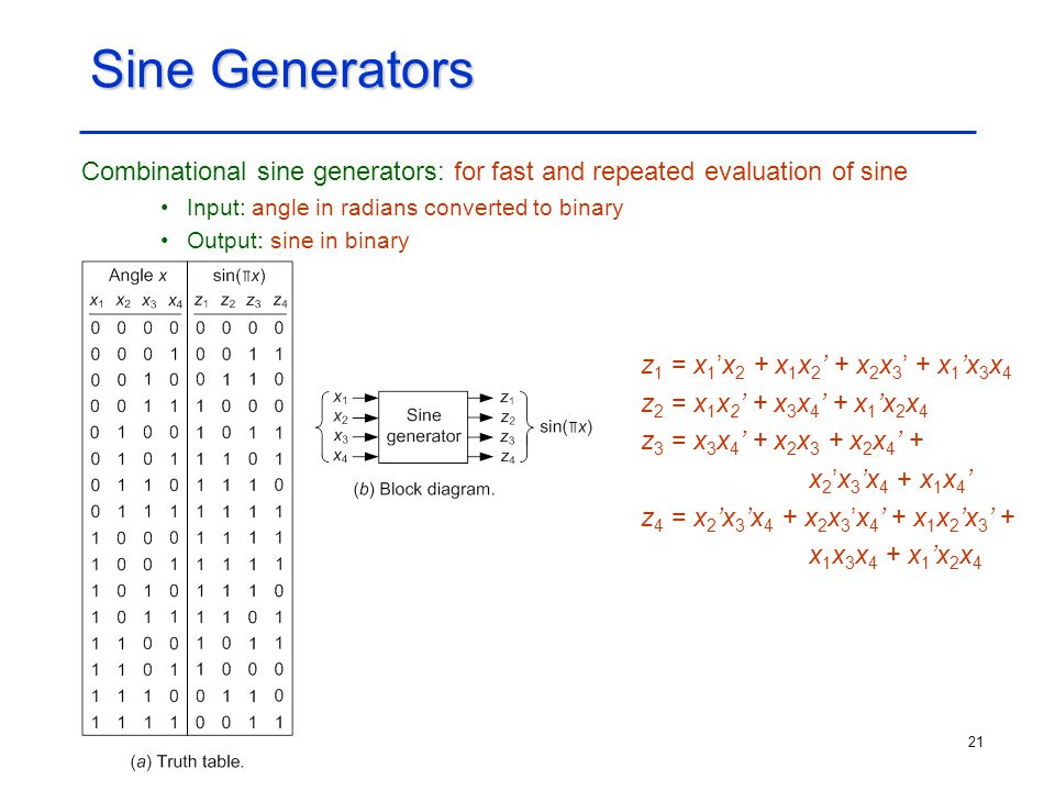Sine Generators Combinational sine generators: for fast and repeated evaluation of sine. Input: angle in radians converted to binary.