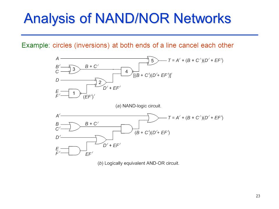 Analysis of NAND/NOR Networks