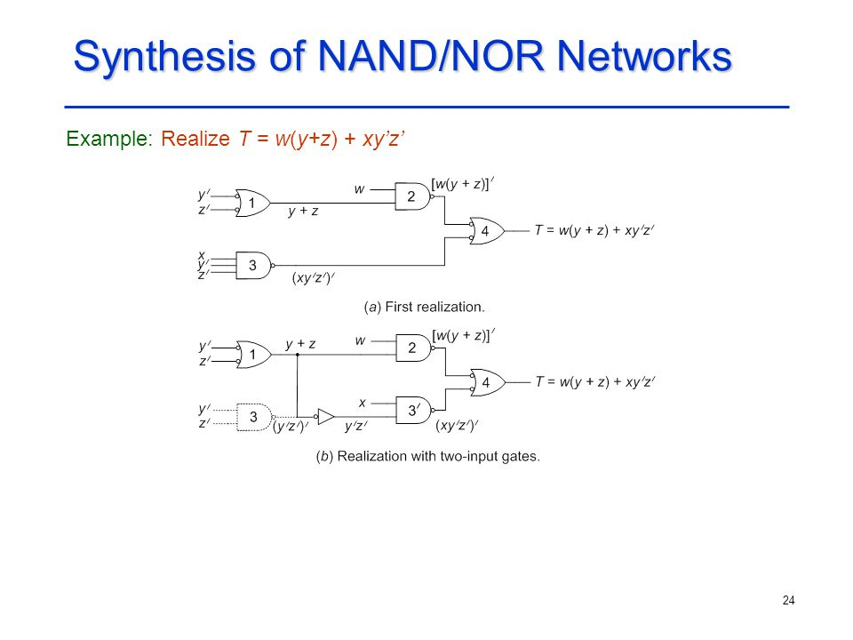 Synthesis of NAND/NOR Networks