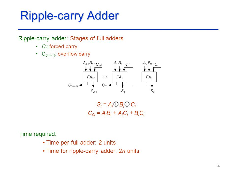 Ripple-carry Adder Ripple-carry adder: Stages of full adders