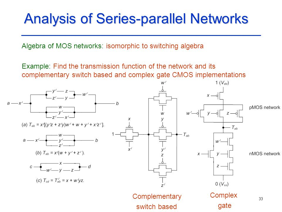 Analysis of Series-parallel Networks