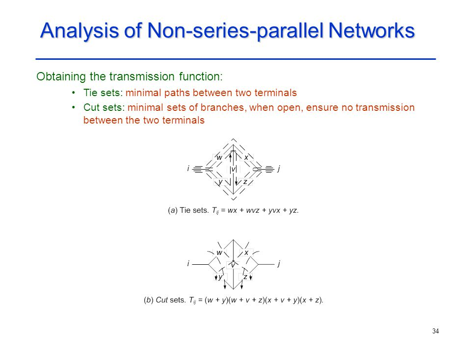 Analysis of Non-series-parallel Networks