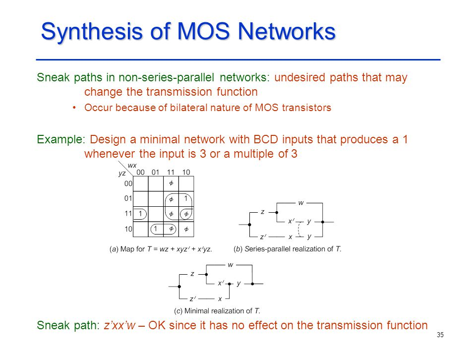 Synthesis of MOS Networks