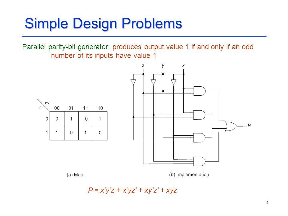 Simple Design Problems