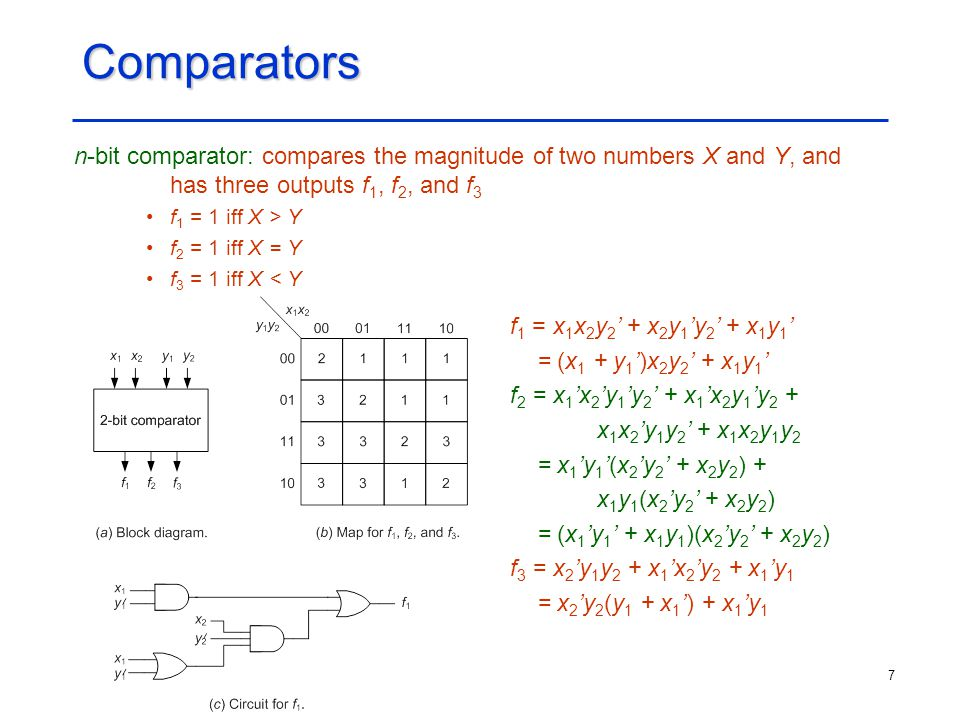 Comparators n-bit comparator: compares the magnitude of two numbers X and Y, and has three outputs f1, f2, and f3.
