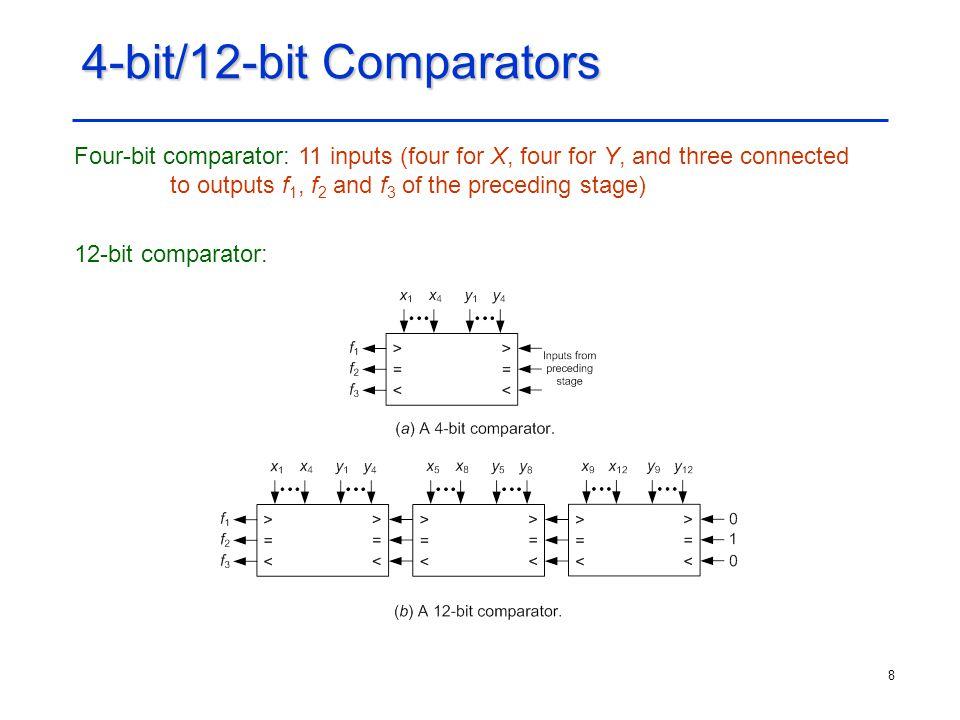 4-bit/12-bit Comparators
