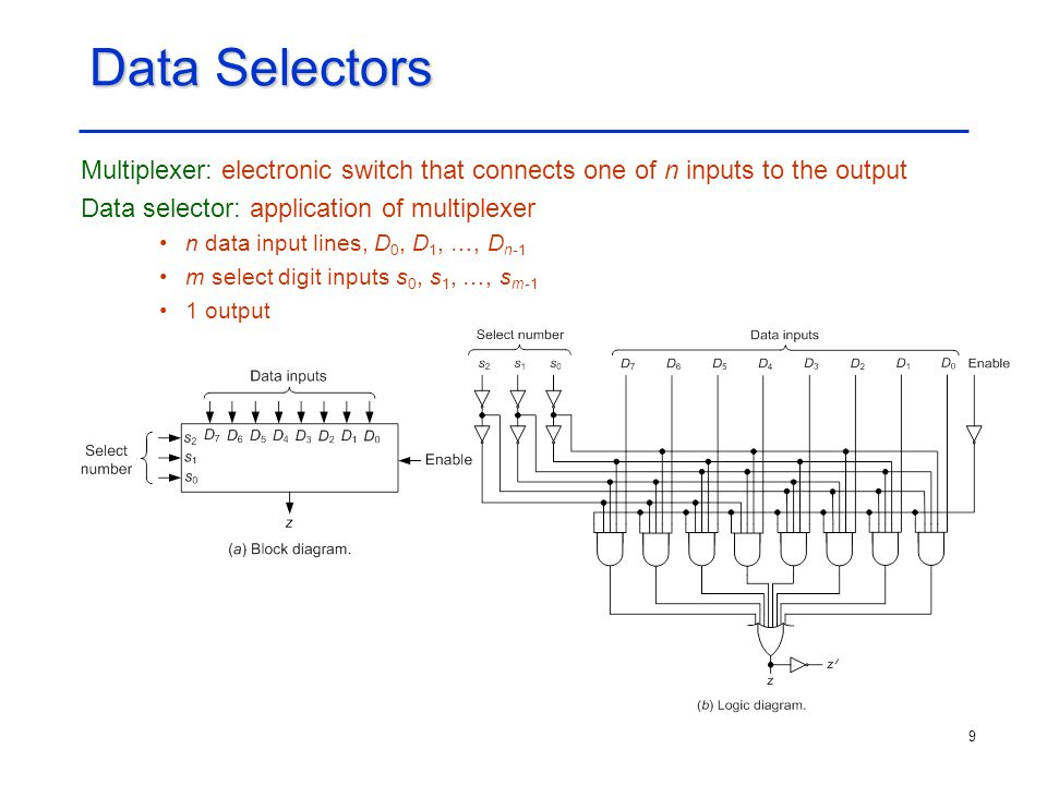 Data Selectors Multiplexer: electronic switch that connects one of n inputs to the output. Data selector: application of multiplexer.