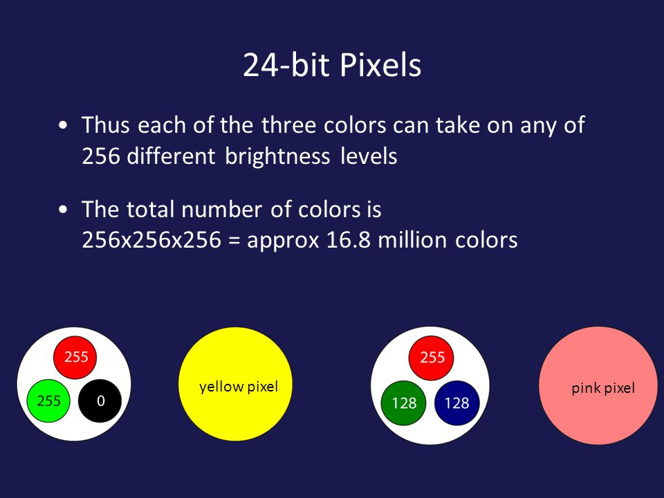 24-bit Pixels Thus each of the three colors can take on any of 256 different brightness levels.