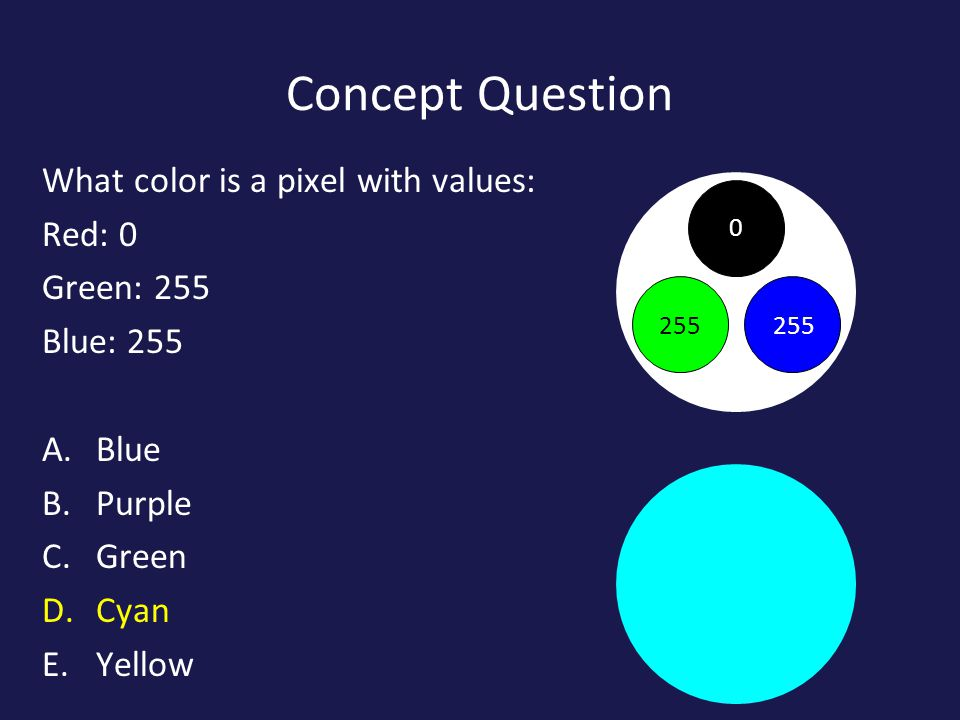 Concept Question What color is a pixel with values: Red: 0 Green: 255