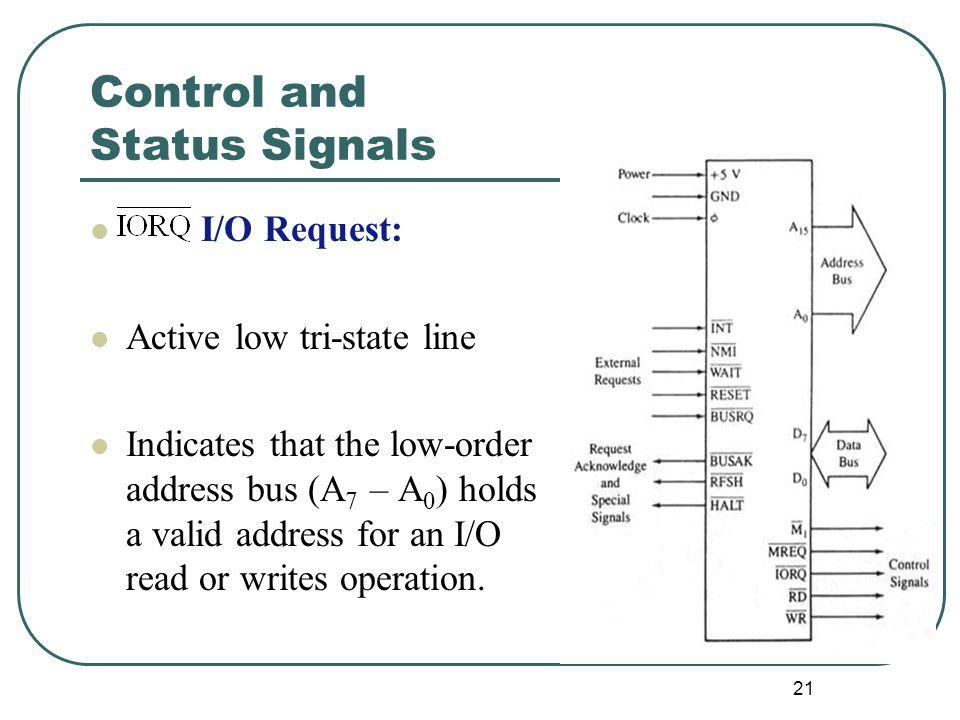 Control and Status Signals