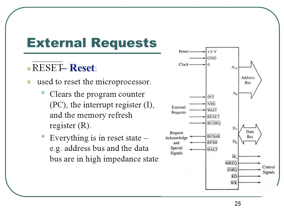 External Requests – Reset: used to reset the microprocessor.