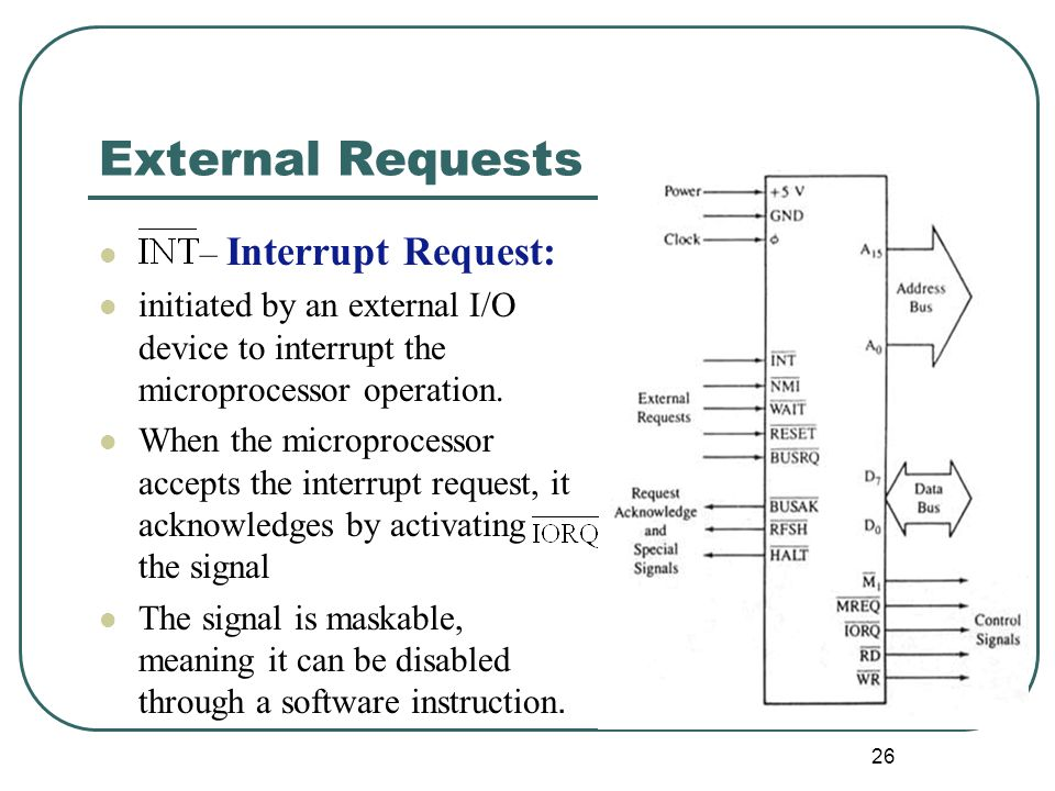 External Requests – Interrupt Request: