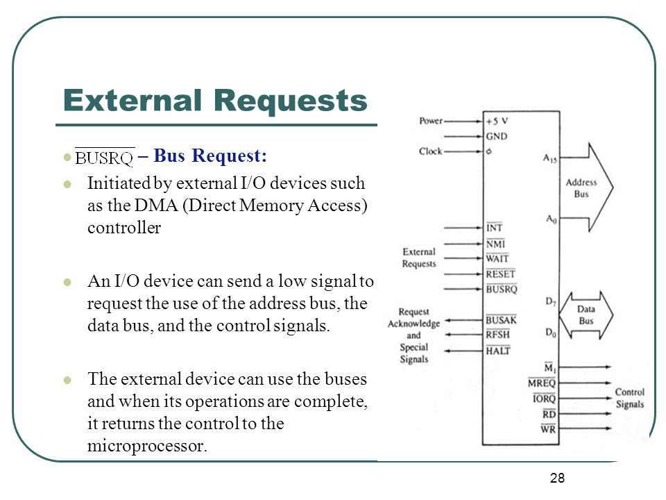 External Requests – Bus Request: