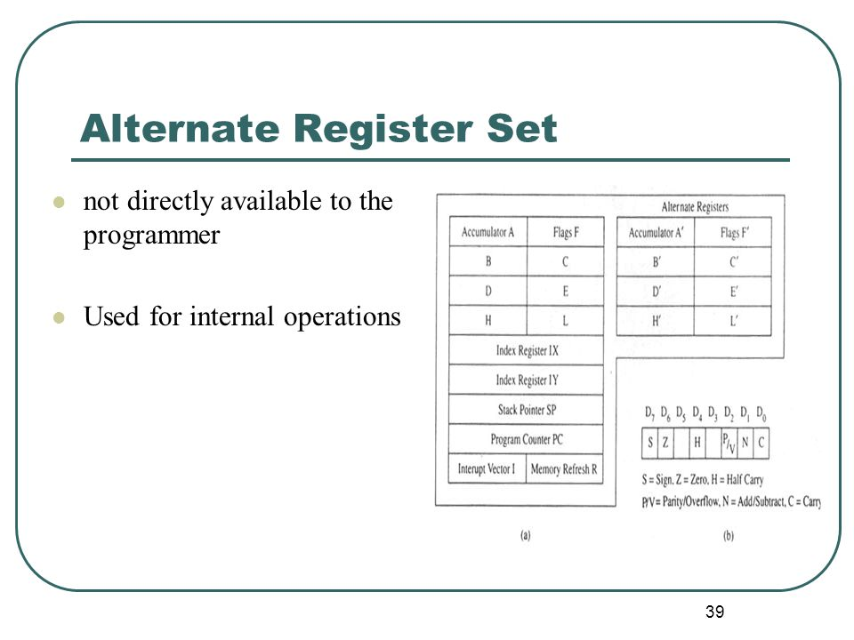 Alternate Register Set