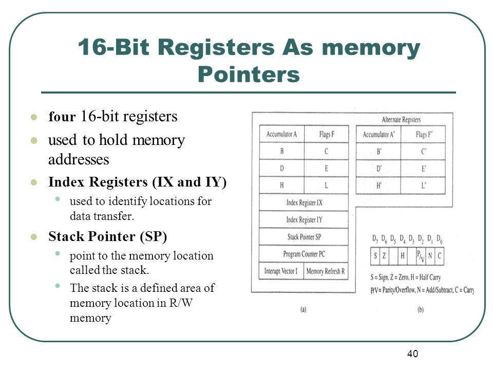 16-Bit Registers As memory Pointers