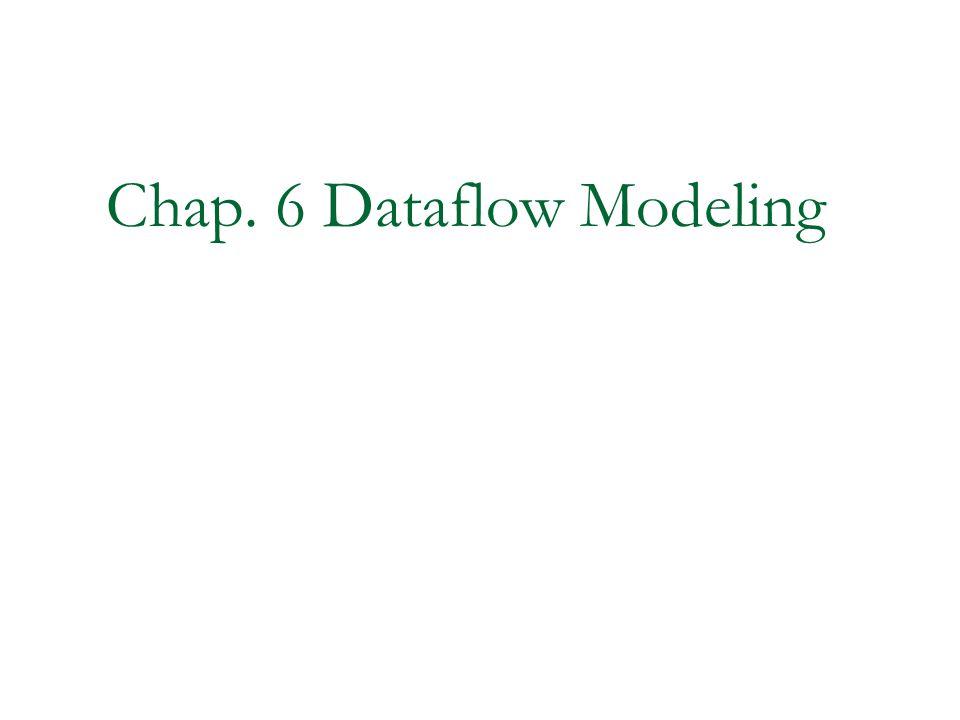 Chap. 6 Dataflow Modeling