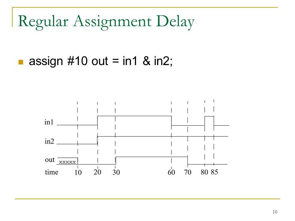 Regular Assignment Delay