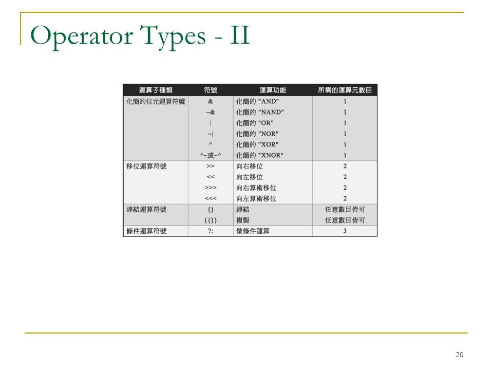 Operator Types - II