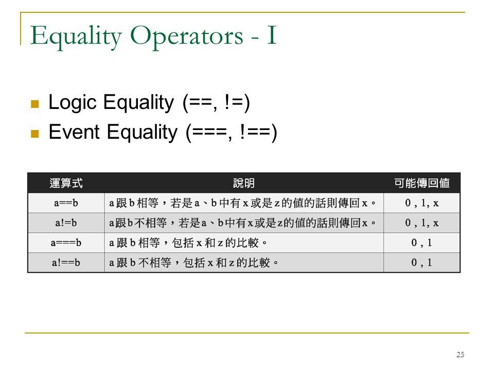 Equality Operators - I Logic Equality (==, !=)