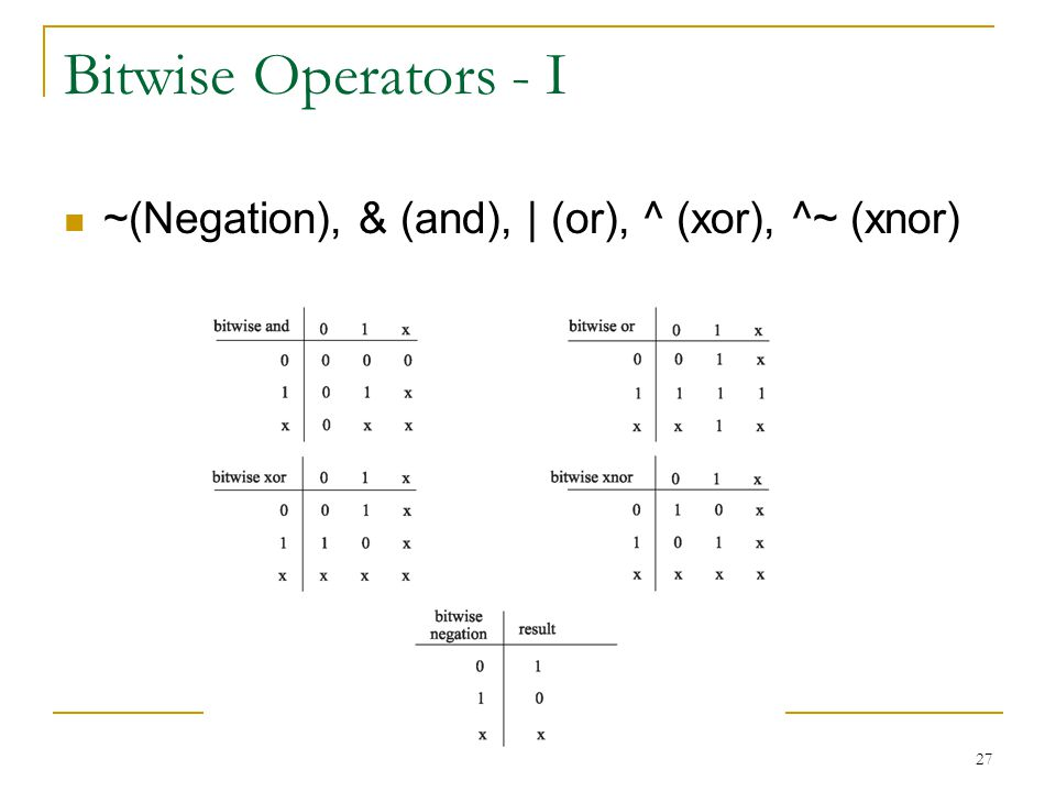 Bitwise Operators - I ~(Negation), & (and), | (or), ^ (xor), ^~ (xnor)