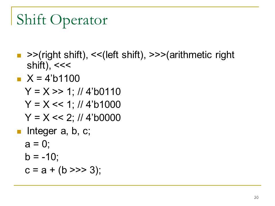 Shift Operator >>(right shift), <<(left shift), >>>(arithmetic right shift), <<< X = 4'b1100. Y = X >> 1; // 4'b0110.
