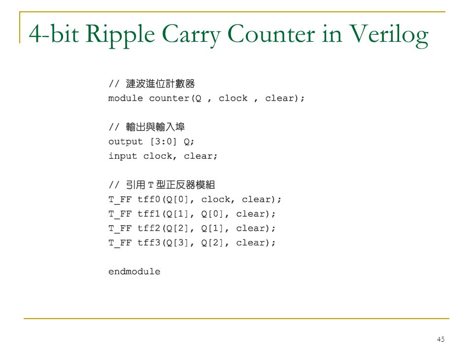 4-bit Ripple Carry Counter in Verilog