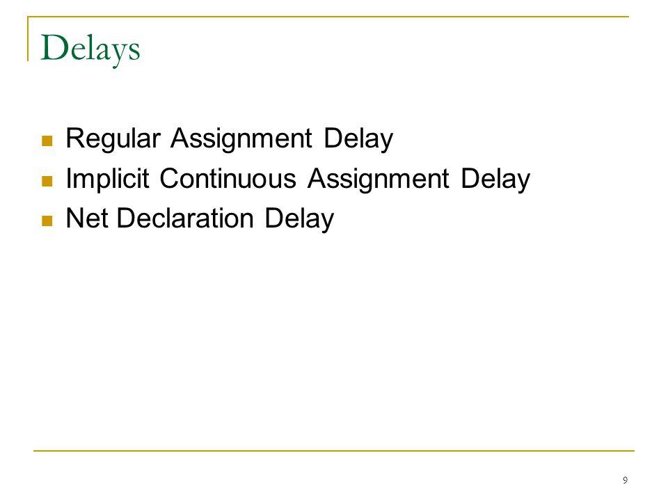 Delays Regular Assignment Delay Implicit Continuous Assignment Delay