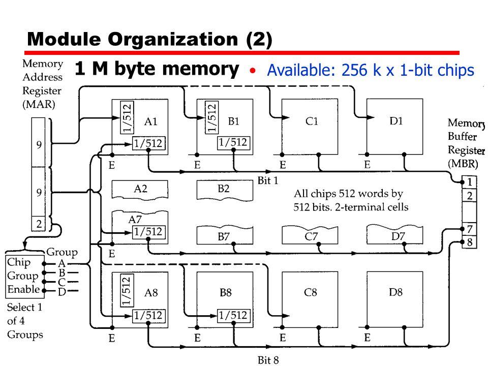 Module Organization (2)