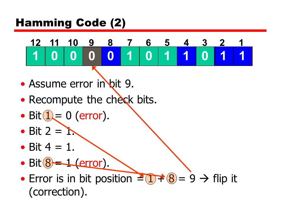1 1 1 1 1 1 1 Hamming Code (2) Assume error in bit 9.
