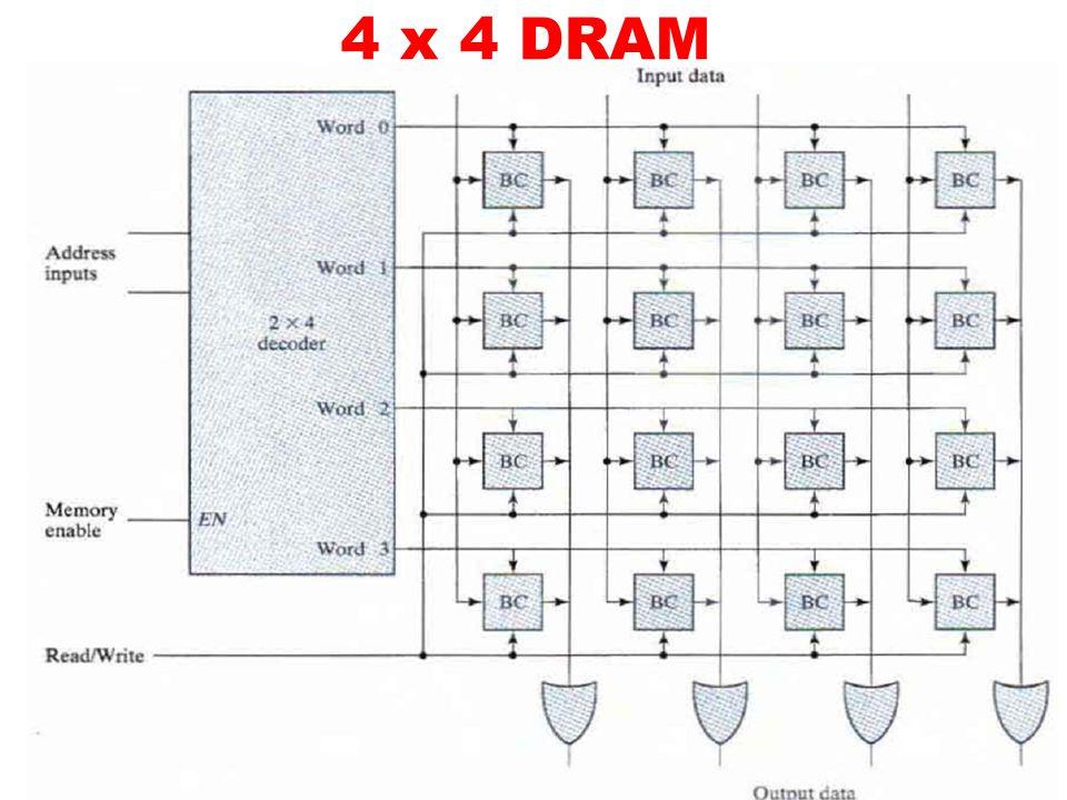 4 x 4 DRAM
