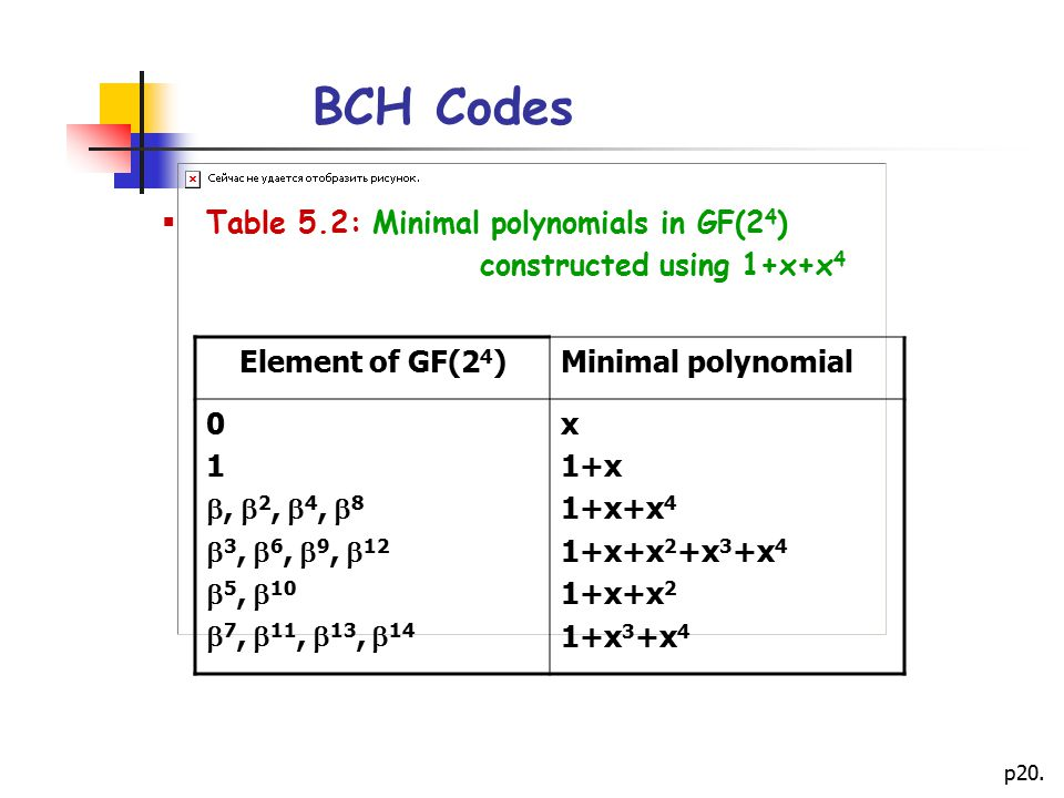 BCH Codes Table 5.2: Minimal polynomials in GF(24)