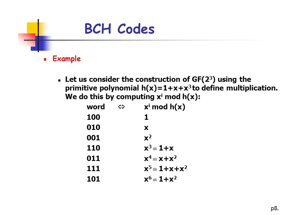 BCH Codes Example.