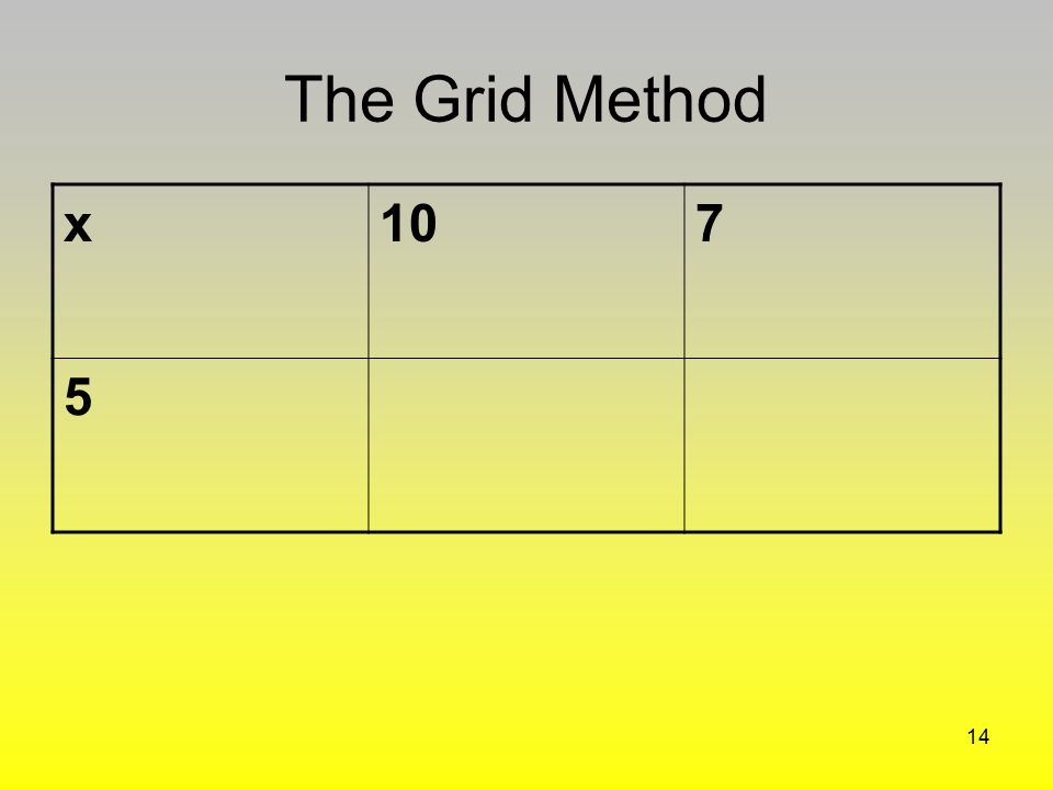 The Grid Method x 10 7 5