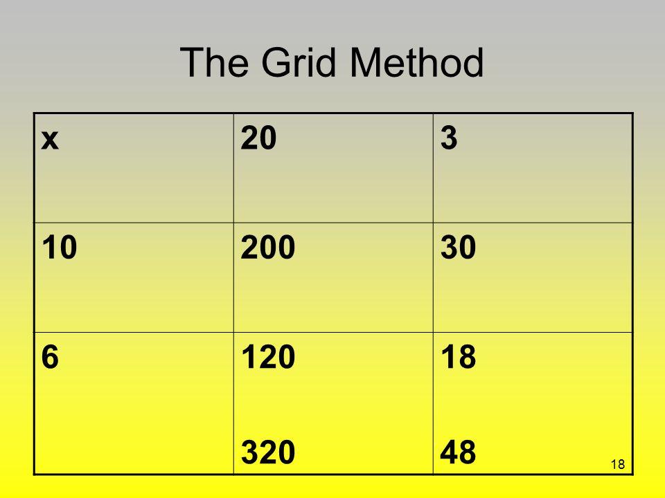 The Grid Method x 20 3 10 200 30 6 120 320 18 48