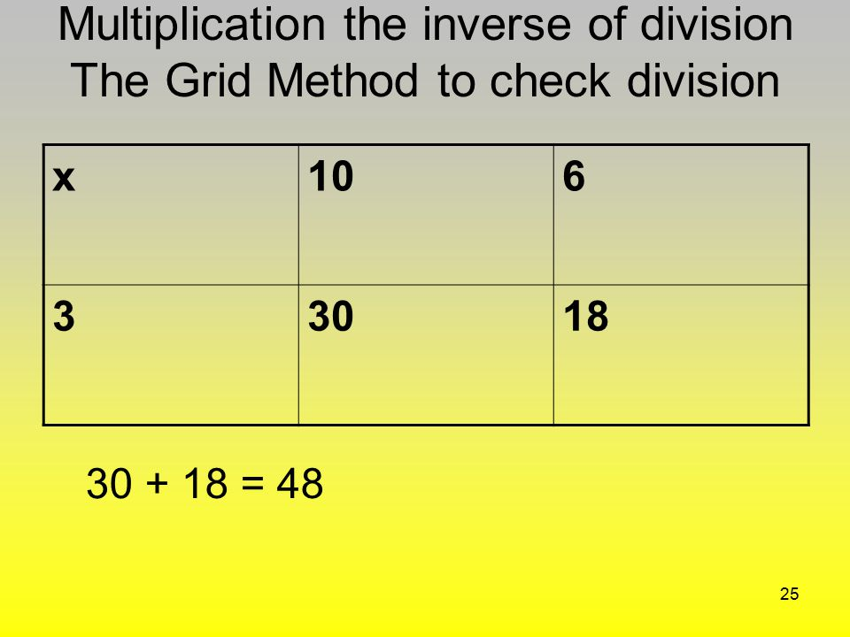 Multiplication the inverse of division The Grid Method to check division