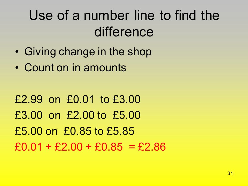 Use of a number line to find the difference