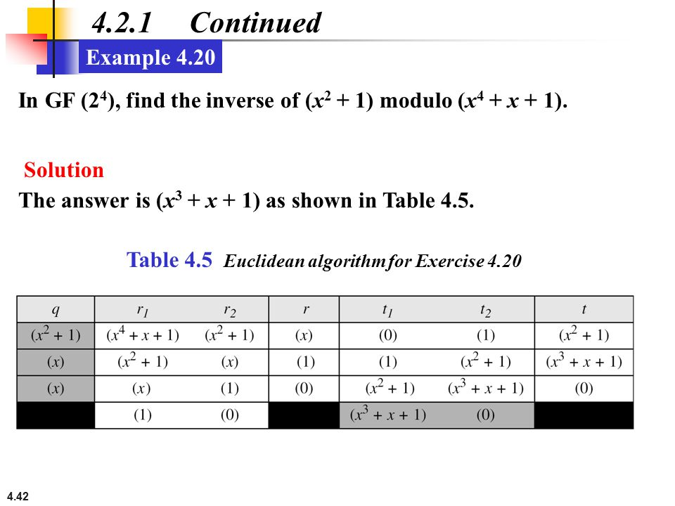4.2.1 Continued Example 4.20. In GF (24), find the inverse of (x2 + 1) modulo (x4 + x + 1). Solution.