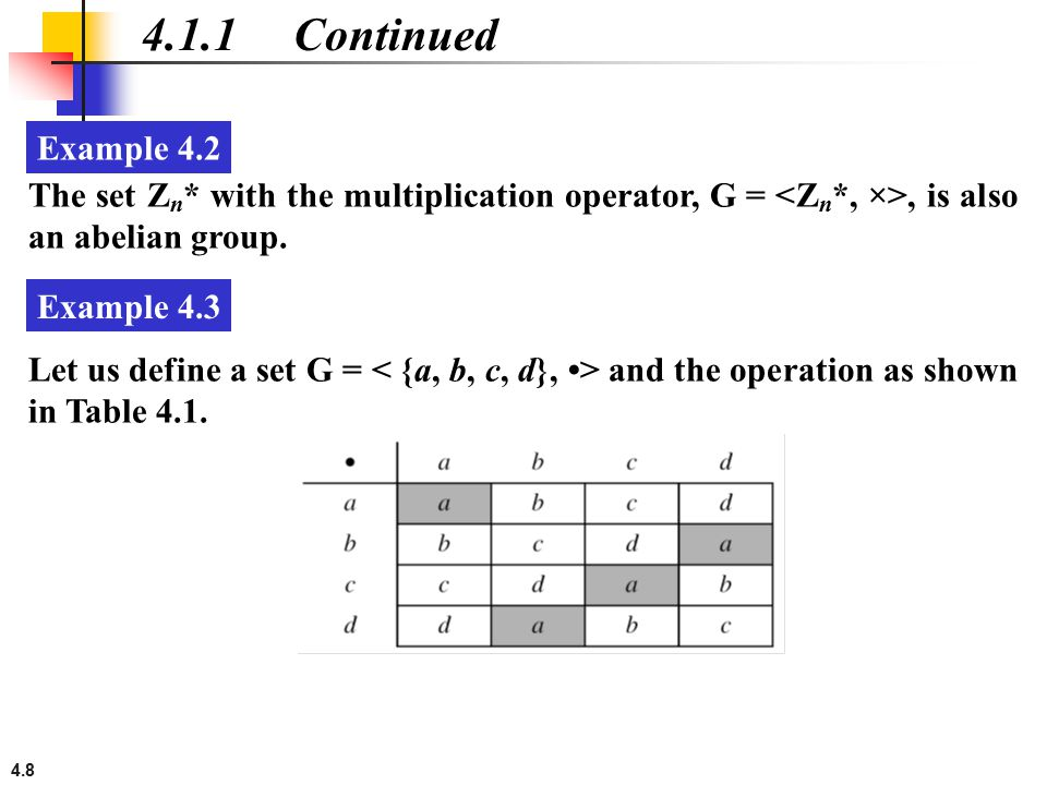 4.1.1 Continued Example 4.2. The set Zn* with the multiplication operator, G = <Zn*, ×>, is also an abelian group.