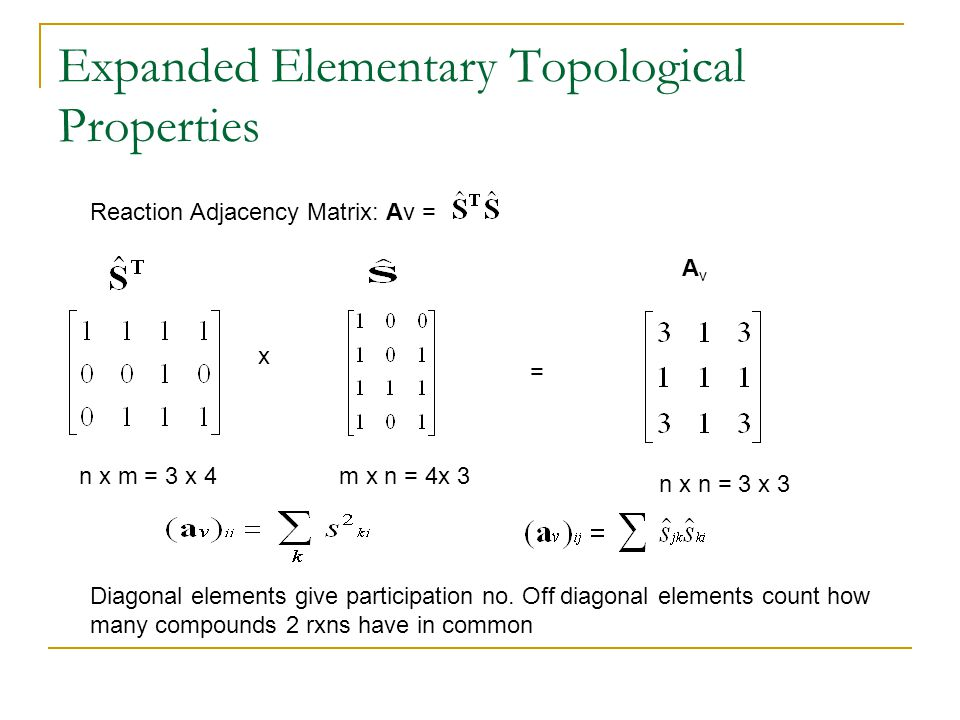 Expanded Elementary Topological Properties